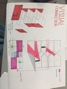 Alya Rizkina - kelompok 1A kelas 1-3 - Spatial Idea : Visual Connection