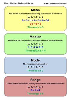 Mean, Median Mode and Range Mehr zur Mathematik und Lernen allgemein unter zentral-lernen.de