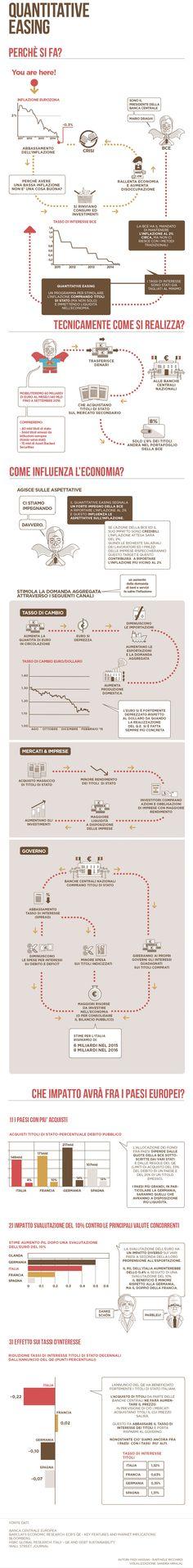 Ecco il bazooka di Draghi da mille miliardi - Economia e Finanza con Bloomberg - Repubblica.it