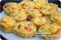 Äggmuffins är perfekta till frukost, mellis, resemat, utflyktsmat, buffémat, you name it! Kan varieras i oändlighet! 12 stycken 10 ägg 2 dl västerbottensost 1 dl grädde 2 paket bacon peppar Strimla baconet och stek. Vispa ihop grädde, ost och ägg och peppar och häll i muffinsformar. Toppa med baconet. Grädda i 175-200 grader i 20 […]