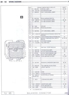 1996 Jeep Grand Cherokee Fuse Box Diagram Cars 101