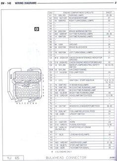 1eed9276e61907ecafd64e38382d5dd5--jeeps  Chevy Truck Bulkhead Wiring Diagram on 76 ford truck wiring diagram, 87 chevy truck frame dimensions, 87 chevy truck parts, 87 chevy truck fuel tank, 87 chevy truck steering, chevy uplander 2008 power wiring diagram, 87 chevy truck custom interior, 87 chevy truck engine, 87 chevy truck suspension, 87 chevy truck brochure, 87 chevy truck turn signals, chevrolet wiring diagram, chevy starter wiring diagram, 87 chevy truck speedometer, gmc truck wiring diagram, 87 chevy truck lights, 87 chevy truck forum, chevy power window wiring diagram, 87 chevy truck 4x4, chevy factory radio wiring diagram,