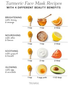 Which one do you want to try on your skin? Turmeric is a powerful beauty food. It provides the proper nourishment that helps your body… Clear Skin Face, Face Skin Care, Diy Skin Care, Beauty Tips For Skin, Beauty Skin, Skin Tips, Skin Care Remedies, Homemade Skin Care, Homemade Facial Mask