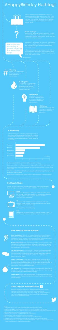 This infographic shows how hashtags have gone from single character status to become paid media -- and are now used beyond Twitter and even offline. It also includes tips on how brands can use hashtags to their benefit.