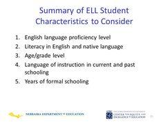 Image result for washington elp levels Ell Students, Language Proficiency, Education Center, English Language, Theory, Literacy, Washington, Image, English People