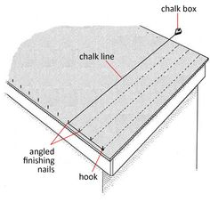 Norm Abramu0027s Best Tricks Of The Trade II. Roofing ShinglesSheds