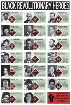 BLACK REVOLUTIONARY HEROES: Nat Turner, Harriet Tubman, Robert Smalls, Ida B. Wells, W.E.B Dubois, Langston Hughes, Claudia Jones, Paul Robeson, Harry Haywood, Angelo Herndon, Robert F. Williams, Rosa Parks, Ella Baker, Fannie Lou Hamer, Dr. Martin Luther King, Jr., Malcolm X, Fred Hampton, Huey P. Newton, George Jackson, Assata Shakur.