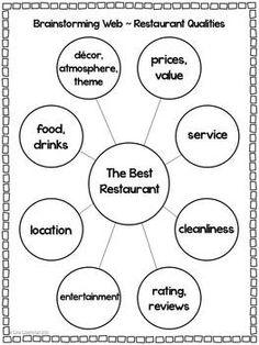 olive garden restaurant review essay