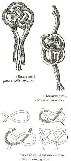 Плетение Уроки, Макраме