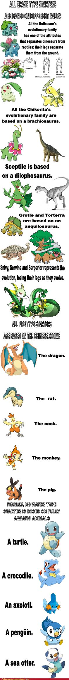 The truth of Pokemon starters (**As a Bio major and Poke' nerd since Poke'mon came to the states, I agree and disagree with entries on this list. But it's still pretty neat) Pikachu, Pokemon Facts, Mega Pokemon, Pokemon Memes, Pokemon Stuff, Pokemon Manga, Pokemon Fusion, Gotta Catch Them All, Catch Em All