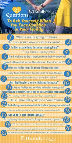 Feel like you keep responding the wrong way to conflict? This list will help you stay on track and keep the peace in your home! Click the infographic!