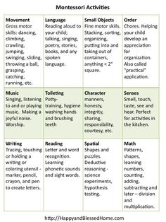 Organize preschool Montessori Activities: