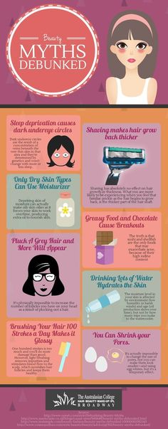 Beauty Myths Debunked Infographic #beautytips #hacks #simplebeauty