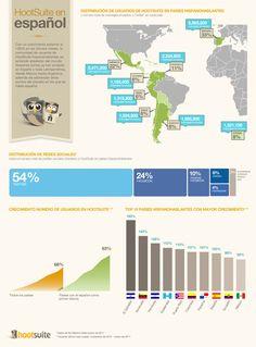 Hootsuite en los países hisponohablantes #infografia