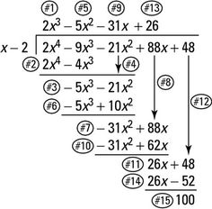 Students generally learn to divide polynomials using long division ...