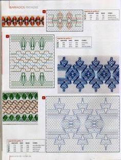 agulhas magicas e artes: Gráficos de Vagonite