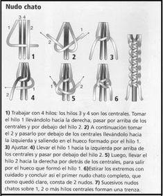 Tutorial bolso de trapillo a macramé - El taller de Natipatch Macrame Patterns, Paracord, Weaving, Diy Projects, Crafty, Crochet, Bracelets, Tips, Yarn Necklace