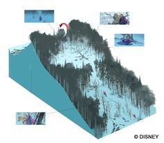 We've seen a lot of Frozen concept art that takes us through various incarnations of the film. This concept art, however, captures the final version of the film while looking closer to Disney's traditional animation. Frozen Disney, Frozen Art, Film Frozen, Frozen 2013, Environment Concept Art, Environment Design, Walt Disney Animation Studios, Disney Concept Art, Visual Development