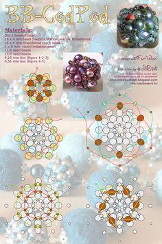 Free beading tutorial for a beaded bead. Beaded Beads, Beads And Wire, Beaded Jewelry, Jewelry Making Tutorials, Beading Tutorials, Jewelry Patterns, Beading Patterns, Bijoux Diy, Schmuck Design