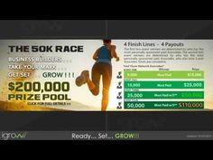 iGrow Network Webinar - Corporate Jump Start May 2015 - joveNetwork Sales And Marketing, Online Marketing, Social Media Marketing, Earn Money From Home, How To Make Money, Sales Courses, Mobile Shop, Career Opportunities, Multi Level Marketing