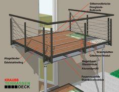 Roof Balcony, Balcony Railing Design, Patio Design, Bed Design, Deck Building Plans, Craftsman Style Bungalow, Metal Deck, Balkon Design, House Of Beauty