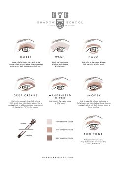 A cheat sheet for eyeshadow placement!