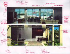 Our Process Environment, The Incredibles, Interior, Design, Indoor, Design Comics, Environmental Psychology, Interiors