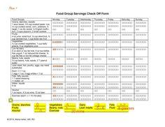 food serving tracker dash diet - Google Search