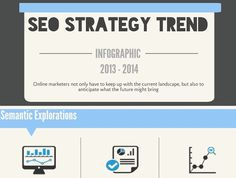 Image: SEO Strategy Trend 2013 - 2014 Updated News