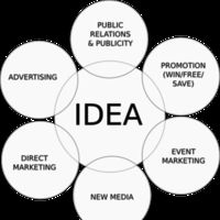 Terrific Tips For Making A Successful Social Media Marketing Plan - http://www.larymdesign.com/blog/social-media-marketing/terrific-tips-for-making-a-successful-social-media-marketing-plan/
