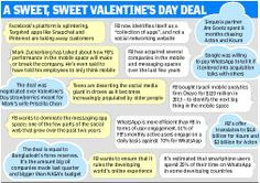 Facebook and WhatsApp Deal