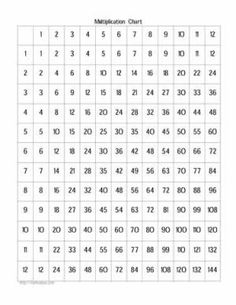 Image Result For Maths Tables  To   Education For Kids  Yrs