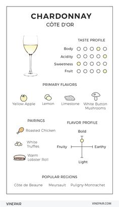 An Illustrated Guide to Chardonnay from the Cote d'Or