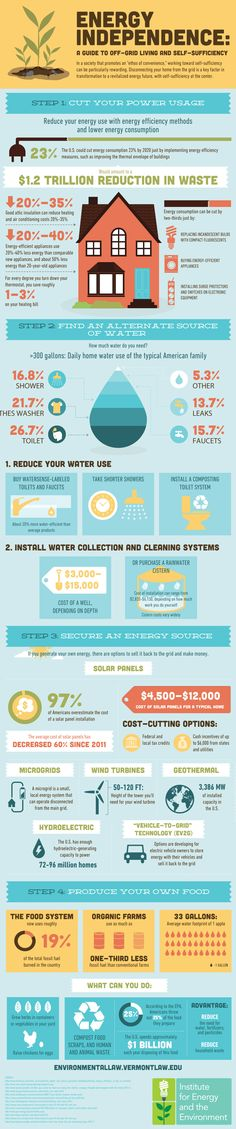 A Guide to Off Grid Living and Self Sufficiency #Environment #Energy #infographic