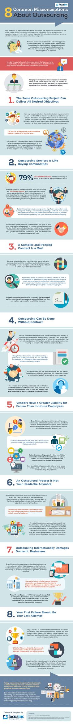 8 Common Misconceptions About Outsourcing [Infographic]