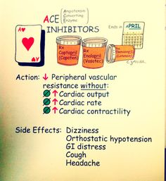 ACE Inhibitors- How do they work? Angiotensin II is a very potent chemical that causes the blood vessels to contract, thereby narrowing the vessels. This increases the pressure within the vessels causing high blood pressure (hypertension). Angiotensin II is formed from angiotensin I in the blood by the enzyme angiotensin converting enzyme (ACE). ACE inhibitors are medications that slow (inhibit) the activity of the enzyme ACE, which decreases the production of angiotensin II. As a result,