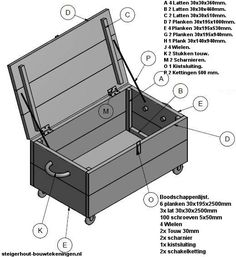 The components for a coffin on wheels to make yourself. Compact Furniture, Diy Furniture, Pallet Crates, Craft Storage, Diy Painting, Wooden Boxes, Planer, Wood Projects, Woodworking Projects