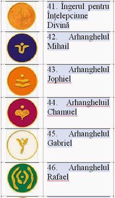 49 SIMBOLURI ANGELICE ~ CHEILE CATRE LUMEA INGERILOR – EARTH CHANGE MZ Cthulhu, Spirituality, Reiki, Angelic Symbols, Cots, Spiritual