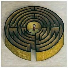 Labyrinth Maze, Creta, Inner Child, Finding Yourself, Blog, Texts, Amazing, Feature Wallpaper, Wall Papers