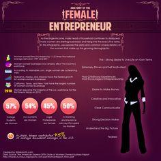 Anatomy of the #female #entrepreneur #infographic