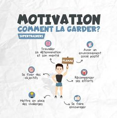 Vie Motivation, Training Motivation, Fitness Motivation, Motivation Regime, Coaching, French Phrases, Miracle Morning, Life Rules, Motivational Quotes For Working Out