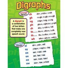 This chart offers many examples of digraphs (two-letter combinations that make new speech sounds). Features both consonant and long-vowel digraphs used as beginning, middle, and end sounds in words. B