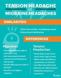 Tension headache vs. migraine headaches - Dr. Axe #headachevsmigraine