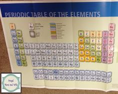 Frugal mom and wife free periodic table of elements poster free frugal mom and wife free periodic table of elements poster free shipping urtaz Choice Image
