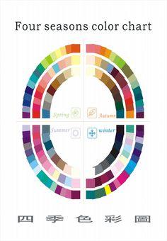 Rainbow Palette, Summer Winter, Season Colors, Four Seasons, Capsule Wardrobe, Type, Beautiful, Color, Seasons Of The Year