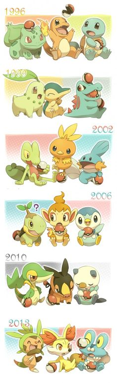 Am I the only one around here who thinks that the starter Pokemon got worse from generation to generation?