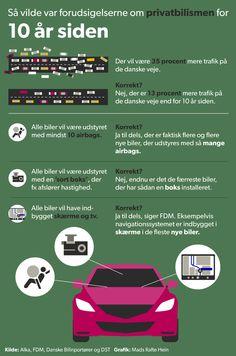 SPÅDOMSHJULET. Biler i 2014 er ikke så veludstyrede som forventet For 10 år siden blev det blandt andet spået, at biler i 2014 ville køre på brint og have sorte bokse, der kan sladre om for eksempel hastighed. Kun nogle af spådommene holder vand. D. 31/12 2014
