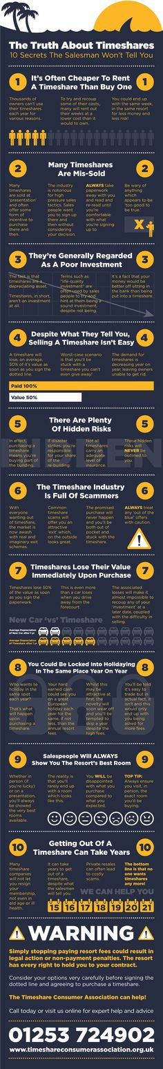 The Truth About Timeshares – 10 Secrets The Salesman Won't Tell You #infographic #Business #Sales