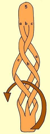 Mystery braiding bracelet- 3 strands. Cool