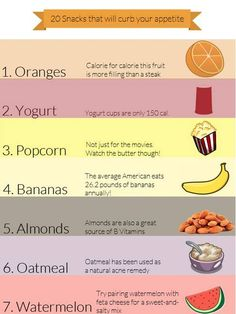 foods that curb your apetite